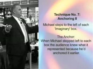 13 Hidden Accelerated Learning Techniques Michael Losier